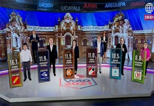 Castillo con un píe en la segunda vuelta, otros cinco candidatos pugnan por la segunda plaza